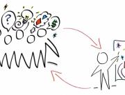 graphic-facilitation-doodle